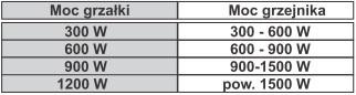 tabela char. tech RD